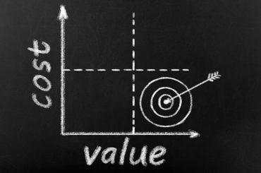 costvalue