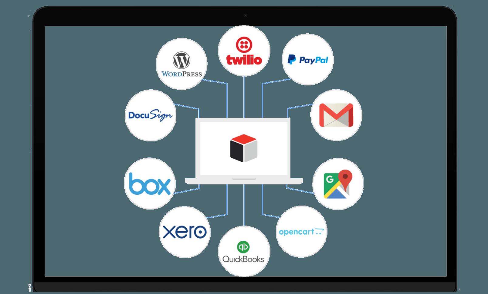 SugarCRM Integration | Alycom Business Solutions