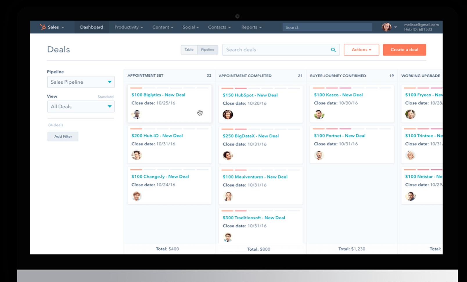 HubSpot CRM Deal Dashboard, HubSpot CRM Dashboard | Alycom Business Solutions