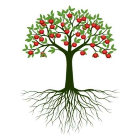Grow Yourself to Grow Business