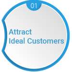 Attract Ideal Customers