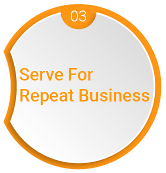 Serve For Repeat Business